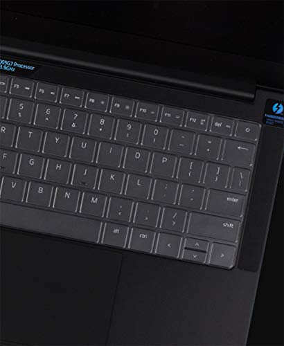 Keyboard Cover Compatible with 15.6' Razer Blade 15 Base/Razer Blade 15 Advanced 2021&2020, Razer...