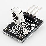 FAYM- 21 de infrarrojos del mando a distancia el botón demanda