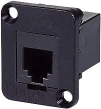 AVP UMRJ11-F Maxxum RJ11 (RJ12) 6 pos/6 con Feedthru F-F Adapter Plate(s) and/or Hardware - MIS Color-Code