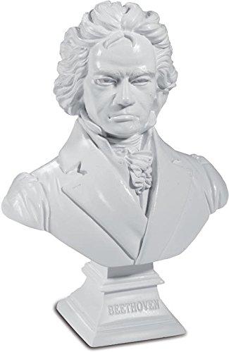 Le buste de Beethoven en résine