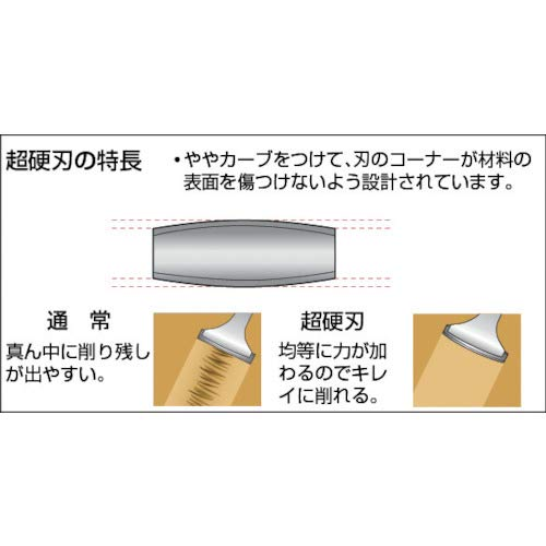 BAHCO(バーコ)Carbide-tippedScraper超硬刃付スクレーパー50mm幅650