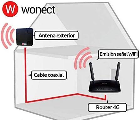 W WONECT Antenas 4G Exterior Larga Distancia Compatible LTE 46dBi Alta Potencia - Largo Alcance señal Conexion 3G,4G,5G LTE Internet (10m Fija, ...