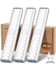 LED-Bewegingsmelder Kastverlichting