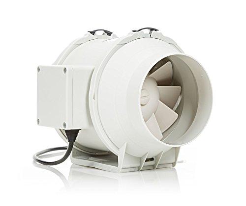 STERR – Extractor en línea con ventilador de conductos silenciosos 100 mm – DFA100