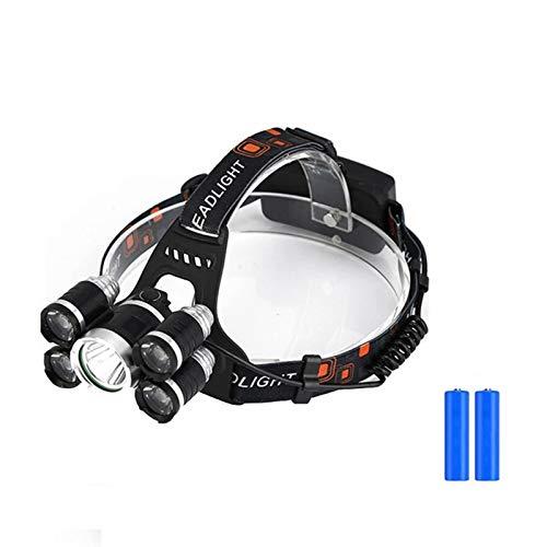Faros LED De Carga, 2500 Longming Long Distance 300 M Alumen De Aluminio, 2 18650 Se Aplica A Ciclismo/Aventura/Camping/Montañismo/Corriendo (con Batería)