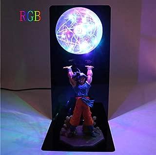 Dragon Ball Z Son Goku Super Spirit Bomb Genki DAMA Led Light Lamp Whole Set Gift Toys for Xmas (RGB)