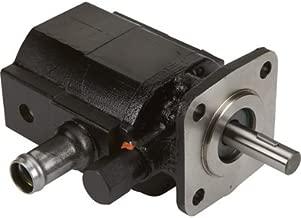 haldex concentric pumps
