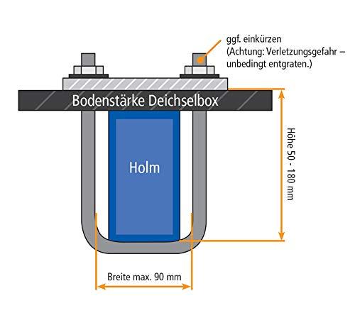 2 U-Bügel - XXL groß - Halterungen, Edelstahlhaus Befestigungssatz für Deichselbox, Werkzeugkasten, Bügelschraube, Montagesatz MON5002 - 3