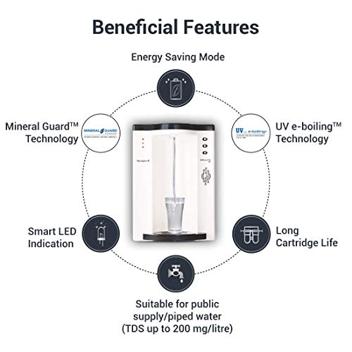 Aquaguard Deluxe Water Purifier with Patented Mineral Guard+UV e-Boiling (Suitable for Municipal Water, TDS Below 200ppm) (White)
