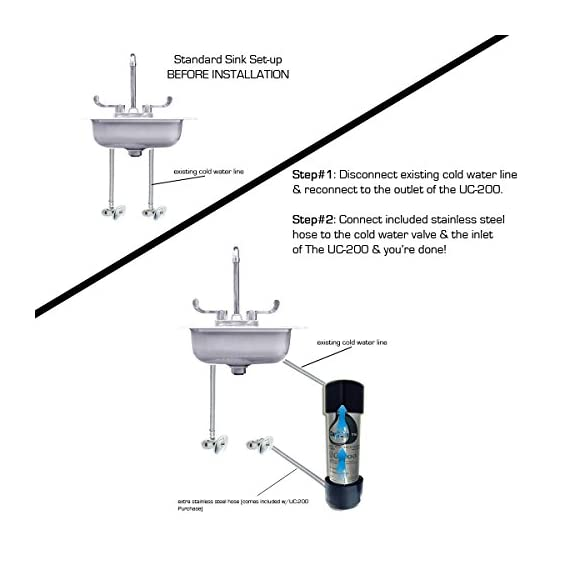 CuZn UC-200 Under Counter Water Filter - 50K Ultra High Capacity - Made in USA 3 Incredible Capacity and Lifespan, Up to 5 Years per Filter; CuZn Backs the UC-200's Long Lasting Performance With a Comprehensive 5 Year Prorated Performance Warranty, CuZn Will Provide Warranty Replacement if Early Expiration Occurs; the UC-200 Is for Municipal Water Only; Do Not Use With Private Well Water; the UC-200 Is a Water Purifier, the UC-200 Does Not Soften Water; the UC-200 Will Not Resolve Issues Caused by Excessively Hard Water Like Lime Scale Mineral Deposits on Tea Kettles Simple to Install; The UC-200 is Designed for Direct Connect to the main Kitchen Sink Cold Water Line; No Drilling Through the Countertop to Mount an Extra Filter Dispenser Faucet Required; How to Install Video Tutorial Instructions Available; If You Have Non-Standard Under Counter Plumbing Connection Issues or Are Unable To Complete Installation, CuZn Technical Support Will Diagnose and Provide All Additional Adapters Required To Complete Your Installation 3 Stage Filtration Process Utilizing Micro Sediment Membranes, KDF-55 and Coconut Shell Carbon; the UC-200 Will Not Reduce TDS or PPM Type Meter Readings; if TDS or PPM Removal Is Desired, a Reverse Osmosis Type Filter System is Required; the UC-200 Is Designed To Purify Water Without Reducing the Health Beneficial Mineral Content and as a Result the TDS or PPM Type Meter Readings Will Show the Same Results When Measuring the UC-200's Filtered Water and the Unfiltered