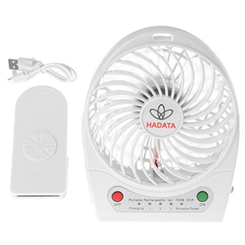 GLASSNOBLE Clip de ventilador de cochecito con pilas 2200mAh en ventilador de coche de mesa con banco de energía LED