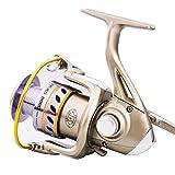 Guo-Me Carrete De Pesca Metal Head Pescado Carrete Redondo Cornería Línea Copa Lanzamiento Largo Rueda De Hilado ABS Rueda De Pesca Adecuada para Pescadores Junior Pesca (Color : Silver, Size : 800)
