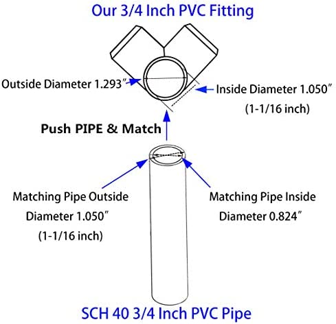 6 way pvc connector _image3