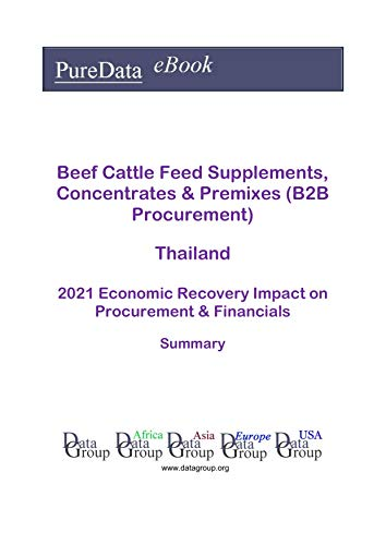Beef Cattle Feed Supplements, Concentrates & Premixes (B2B Procurement) Thailand Summary: 2021 Economic Recovery Impact on Revenues & Financials