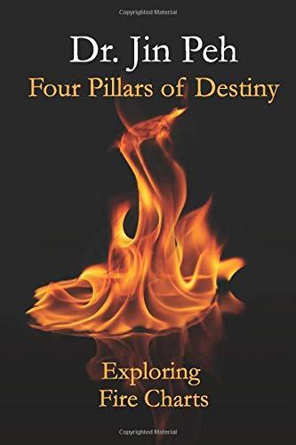 Four Pillars of Destiny Exploring Fire Charts