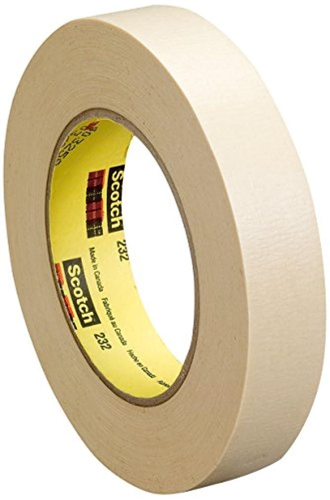 High Performance Masking Tape 232, 3