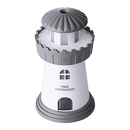 RUGU Humidificador de Aire por ultrasonidos Faro de Coche con USB Oficina de luz LED Purificador de Aire Mini portátil Esencial del difusor del Aceite del Aroma,Gris