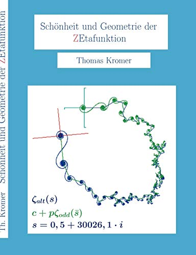 Schönheit und Geometrie der Zetafunktion: Beobachtungen und Skizzen