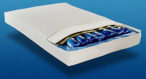 Wasserbettmatratze Arona in Überlänge 220 cm. Wasserbett Komplett-Set Wassermatratze für alle gängigen Bettgestelle. Deutscher Markenhersteller. (90 x 220 cm)