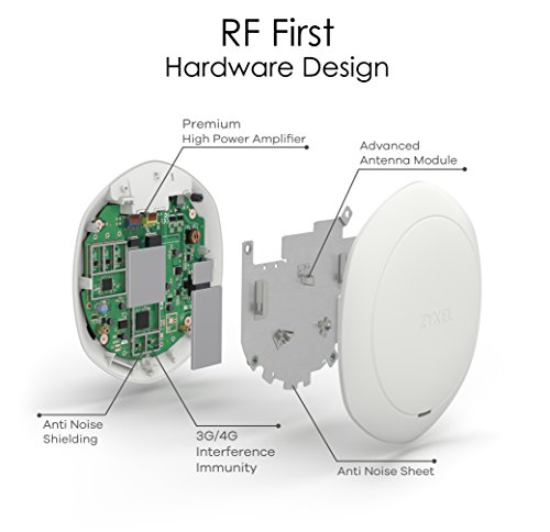 Zyxel Wireless Access Point AC Wave 2 mit hoher Dichte, Standalone oder Controller [NWA5123-ACHD]