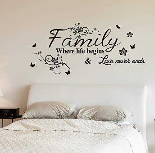 Familia donde la vida comienza y el amor nunca termina