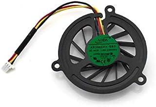 Ayazscmbs Compatibles para ADDA 40mm x 10mm Ventilador 5V DC