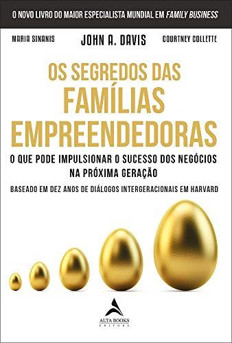 Os segredos das famílias empreendedoras: o que pode impulsionar o sucesso dos negócios na próxima geração