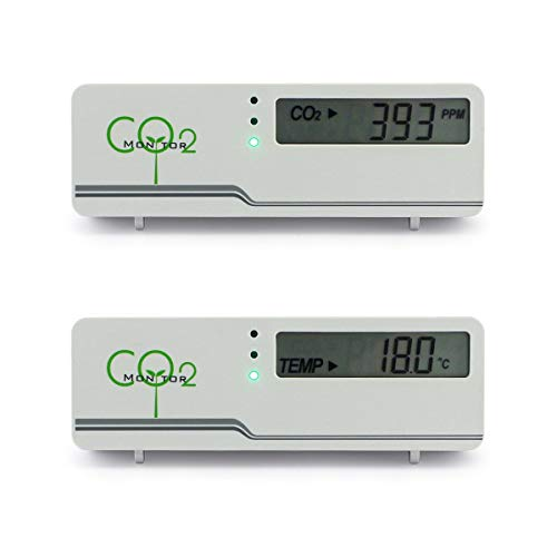 Forever25 CO2-Messgerät Monitor inkl. Software - AirControl Raumklima Raumluft