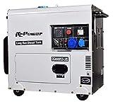 ITCPower IT-DG8000SE-LRS Generador Diesel, Apoyo Solar