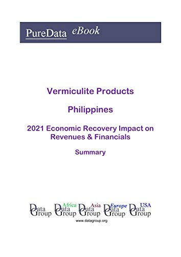 Vermiculite Products Philippines Summary: 2021 Economic Recovery Impact on Revenues & Financials (English Edition)