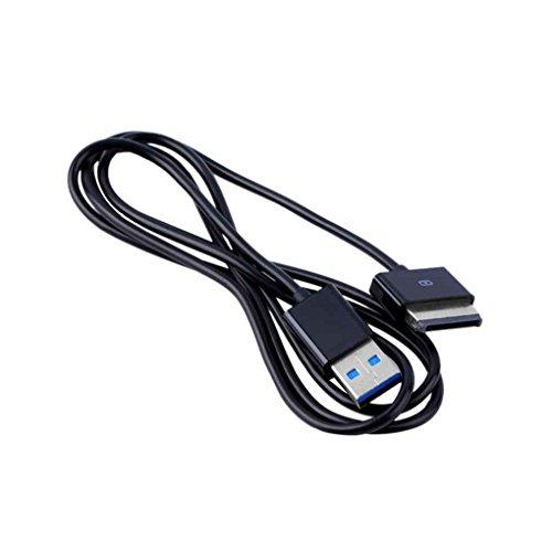 Guangcailun USB Cable de alimentación del Cargador de la sincronización de alimentación...