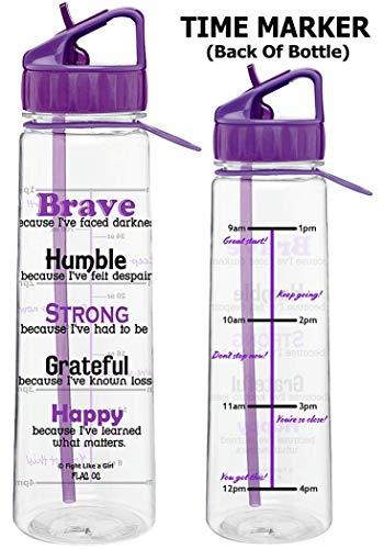 Slimkim II Water Sports Bottle
