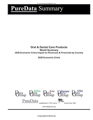 Oral & Dental Care Products Worl...