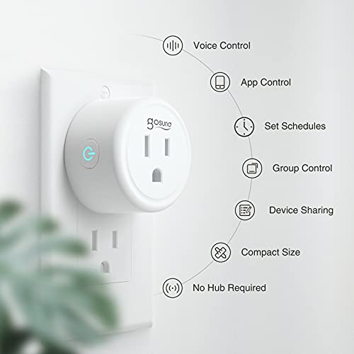 Smart plug, Gosund Mini Wifi Outlet Works with Alexa, Google Home, No Hub Required, Remote Control Your Home Appliances from Anywhere, ETL Listed,Only Supports 2.4GHz Network(4Packs)