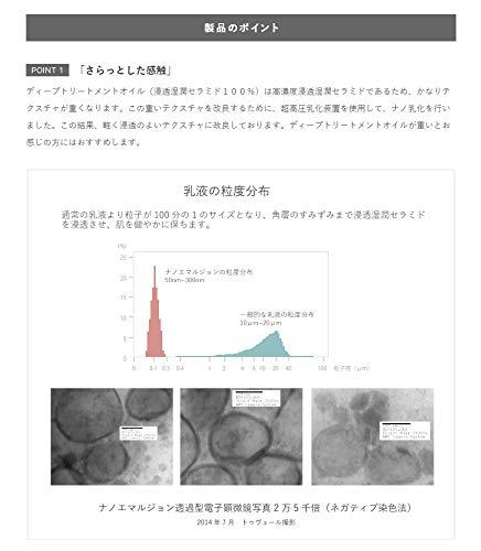 浸透湿潤セラミド10%配合乳液【ナノエマルジョン50mL】
