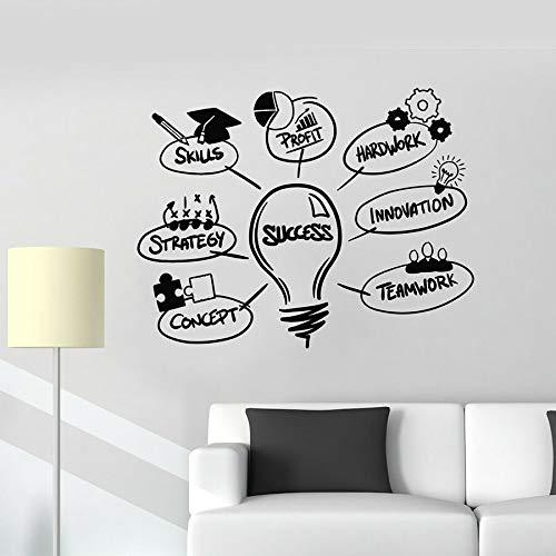 sanzangtang Stickers muraux succès Lampe compétences Innovation équipe Travail Bureau décoration Vinyle fenêtre Autocollants Inspiration Murale,