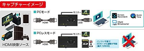 プリンストンULTRAPLUSPCレスHDMIパススルー対応ビデオキャプチャー+ライブストリーミングユニット(ゲーム実況・配信/動画配信/テレワーク)UP-GHDAV2