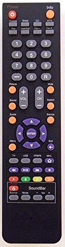 HDTV SCEPTRE 142022370010C Remote Control Controller Replacement for X405BVFMDU X405BV-FMDU X405BVFMQR X405BV-FMQR X409BVFHDR X409BV-FHDR
