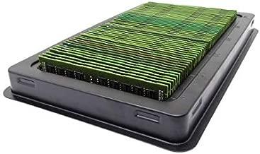 288GB (18x16GB) PC3L-10600R 1333MHz DDR3 Low Voltage ECC Registered Memory Kit for a Supermicro X9QR7-TF-JBOD Server (Certified Refurbished)