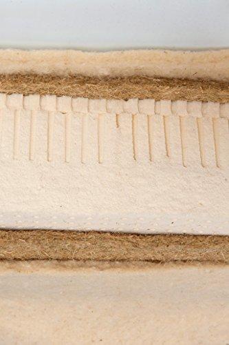 Hanf Naturmatratze: 2 Lagen Hanf 1.750g / 100{fc195bad2b485936f8b52b7b94b71a6aad7e4e460d5897cb5ce6ea5cade204d5} Naturlatex 12cm Höhe ca. 17cm Bezug: Baumwolle KBA (kontrolliert biologischer Anbau) ist mit Schafschurwolle versteppt