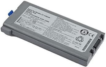 Batterymarket 11.1V 7800mah Replacement Battery Compatible with Panasonic Toughbook Cf-30 Cf-31 Cf-53 Cf-vzsu72u Cf-vzsu1430u Cf-vzsu46 Cf-vzsu46au Cf-vzsu46s Cf-vzsu71u