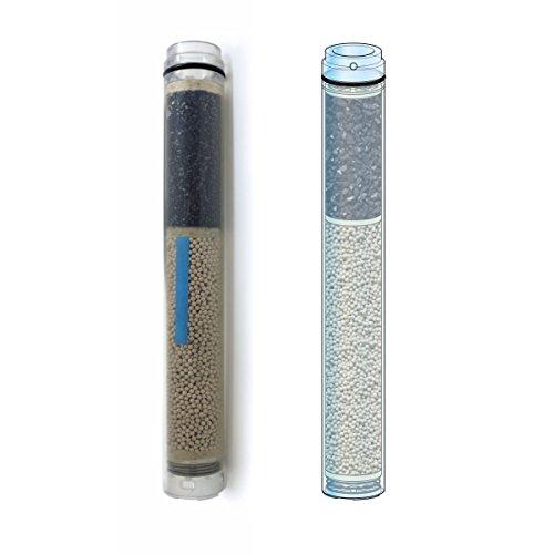 Cartuccia filtrante per MCH 6 ed EOLO con setaccio molecolare e carbone attivo