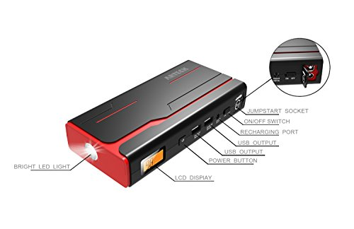 Arteck 900A Peak Car Jump Starter (Up to 7.0L Gas or 6.5L Diesel) Auto Battery Booster and 18000mAh Portable External…