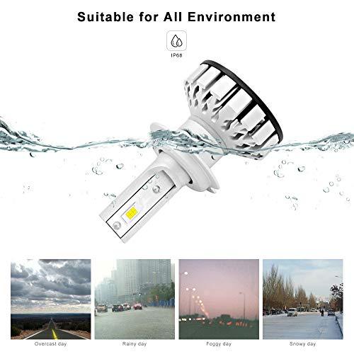 Kit de phares à DEL R8 H4 H7 12V 24VH1 H3 H8 H9 H11 HB3 HB4100W luminosité de 300% 10000lm, 1PCS,9005
