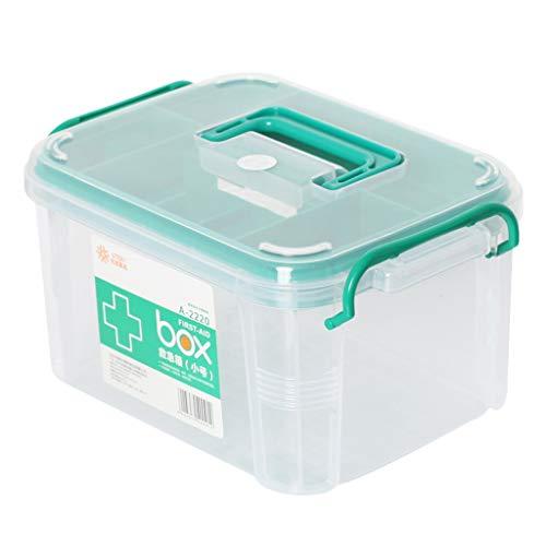 HXF- Pill box PP huishoudelijke medicijnendoos Opbergdoos voor medicijnen Stevig