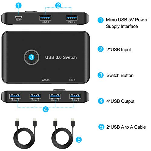 ABLEWE USB 3.0 Switch, USB Switch Selector 2 Computers Sharing 4 USB Devices KVM Switcher Box for PC, Printer, Scanner, Mouse, Keyboard with 2 Pack USB Cable(Compatible with Mac/Windows/Linux)