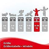 Huggies Windeln Ultra Comfort Baby Größe 5 Monatsbox, 1er Pack (1 x 126 Stück) - 8