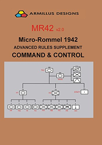 Micro-Rommel 1942 Advanced Command and Control Rules: MR42 v2.0 Supplement (English Edition)