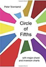 Circle of Fifths: with major chord and inversion charts
