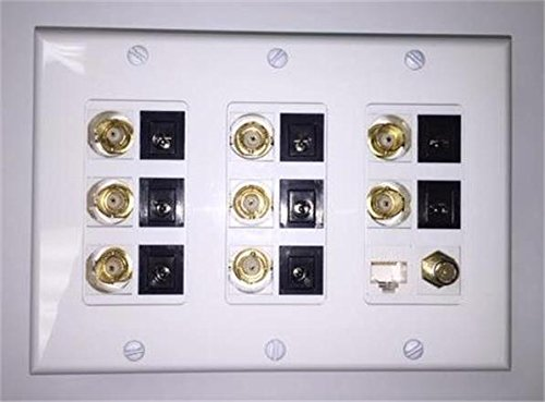 White Triple Gang Wall Plate 8-2.1mm Power 8- BNC 1- RJ45 Cat5 1- Coax Certicable